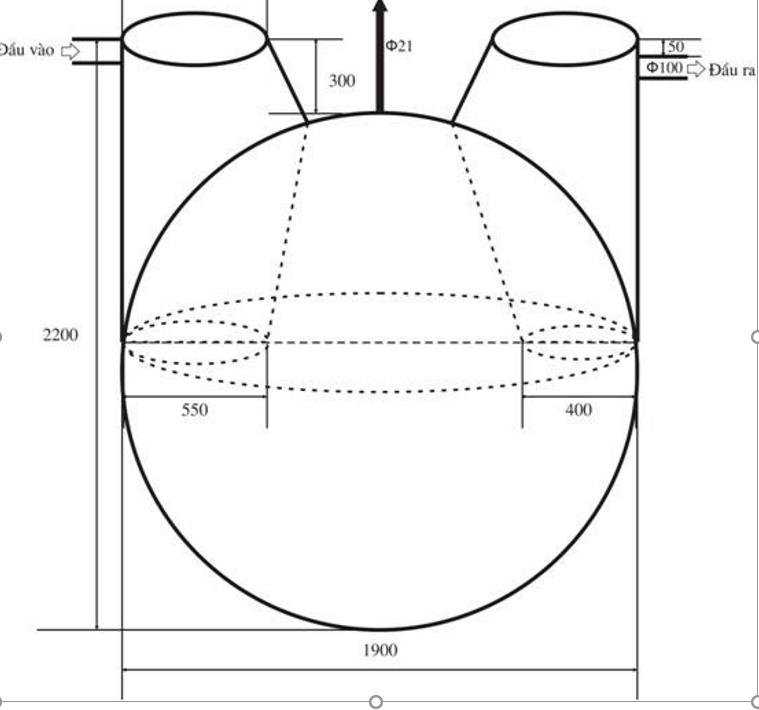 Hầm biogas có cấu tạo như thế nào